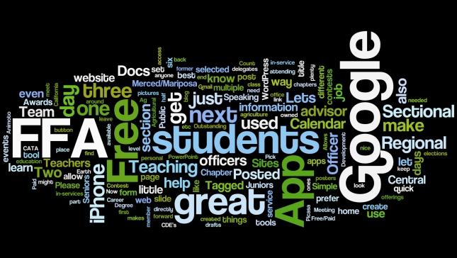 Wordle | I Teach Ag Blog